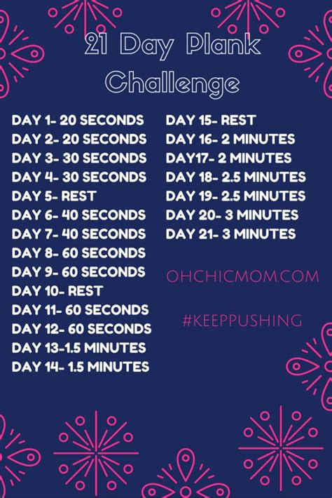 21 DAY PLANK CHALLENGE | Plank challenge, 21 day workout