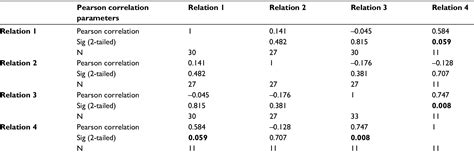 [Full text] Association between PSA and age in Macuxi