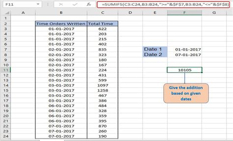 Average or Sum between two or more Dates or Value in Excel