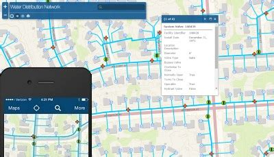 Water Distribution Network   ArcGIS Solutions